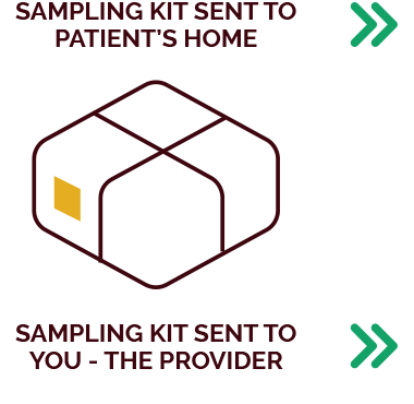 SAMPLING KIT SENT TO PATIENT'S HOME OR TO YOU - THE PROVIDER