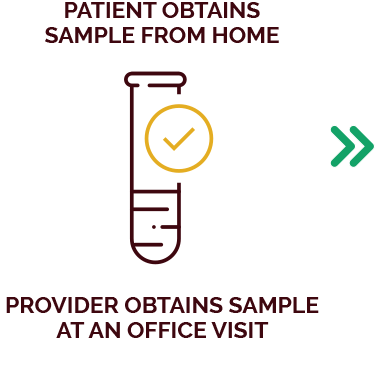 PATIENT OBTAINS SAMPLE FROM HOME OR PROVIDER OBTAINS SAMPLE AT AN OFFICE VISIT